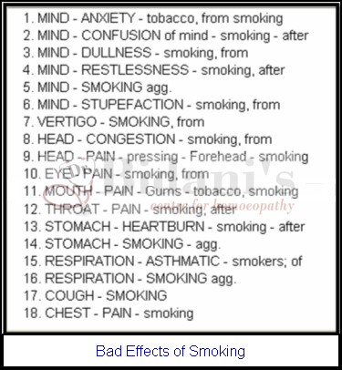 essay on bad effects of smoking Cigarettes contain unbelievably negative effects of smoking cigarettes essay atrocious ingredients that are horrible for a person's.